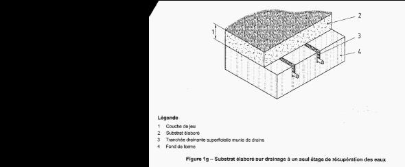 Coupe drainage